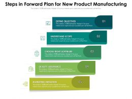 Steps In Forward Plan For New Product Manufacturing