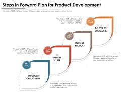 Steps In Forward Plan For Product Development