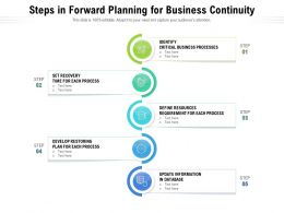 Steps In Forward Planning For Business Continuity