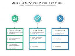 Steps In Kotter Change Management Process