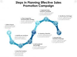 Steps In Planning Effective Sales Promotion Campaign