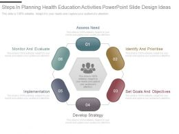 Steps In Planning Health Education Activities Powerpoint Slide Design Ideas