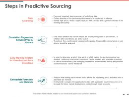 Steps In Predictive Sourcing Audiences Attention Ppt Powerpoint Presentation Outline Aids