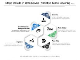 Steps Include In Data Driven Predictive Model Covering Process Of Improvement And Execution