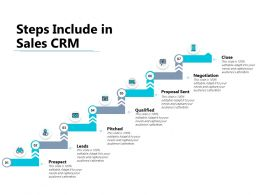 Steps Include In Sales CRM