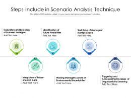 Steps Include In Scenario Analysis Technique
