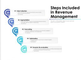 Steps Included In Revenue Management