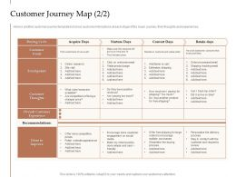 Steps Increase Customer Engagement Business Growth Customer Journey Map Customer Ppt Brochure
