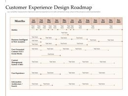 Steps Increase Customer Engagement Business Growth Experience Design Roadmap Ppt Demonstration