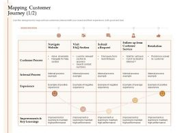 Steps Increase Customer Engagement Business Growth Mapping Customer Journey Navigate Ppt Designs