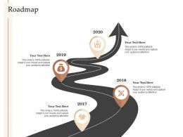 Steps Increase Customer Engagement Business Growth Roadmap Ppt Background