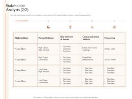 Steps Increase Customer Engagement Business Growth Stakeholder Analysis Power Ppt Themes