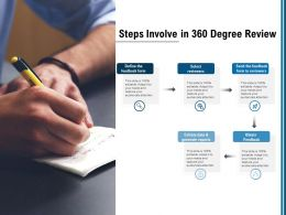 Steps Involve In 360 Degree Review