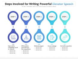 Steps Involved For Writing Powerful Elevator Speech