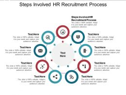 Steps Involved HR Recruitment Process Ppt Powerpoint Presentation Show Cpb