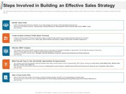 Steps Involved In Building An Effective Sales Strategy Ppt Background