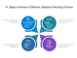 Steps Involved In Effective Adaptive Planning Process
