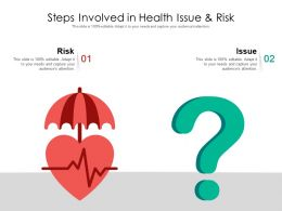 Steps Involved In Health Issue And Risk