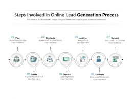 Steps Involved In Online Lead Generation Process
