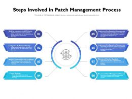 Steps Involved In Patch Management Process
