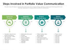 Steps Involved In Portfolio Value Communication