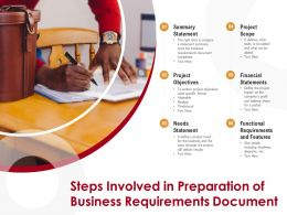 Steps Involved In Preparation Of Business Requirements Document