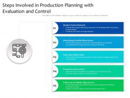 Steps Involved In Production Planning With Evaluation And Control