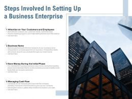 Steps Involved In Setting Up A Business Enterprise