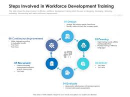 Steps Involved In Workforce Development Training