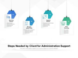 Steps Needed By Client For Administration Support