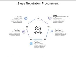 Steps Negotiation Procurement Ppt Powerpoint Presentation Model Shapes Cpb