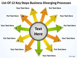 steps new business powerpoint presentation diverging processes Radial Chart templates