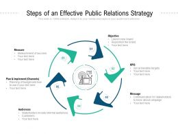 Steps Of An Effective Public Relations Strategy