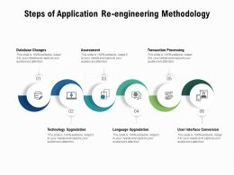 Steps Of Application Re Engineering Methodology