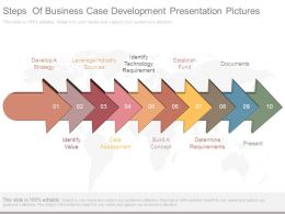 Steps Of Business Case Development Presentation Pictures