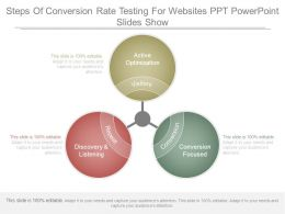 Steps Of Conversion Rate Testing For Websites Ppt Powerpoint Slides Show