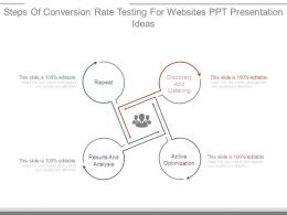 Steps Of Conversion Rate Testing For Websites Ppt Presentation Ideas