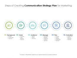 Steps Of Creating Communication Strategy Plan For Marketing
