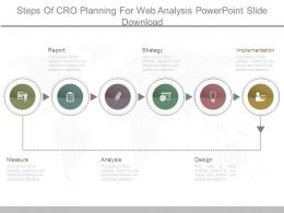 Steps Of Cro Planning For Web Analysis Powerpoint Slide Download
