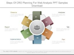 Steps Of Cro Planning For Web Analysis Ppt Samples Download