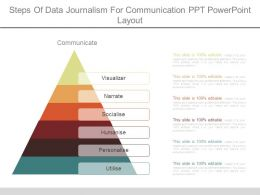 Steps Of Data Journalism For Communication Ppt Powerpoint Layout