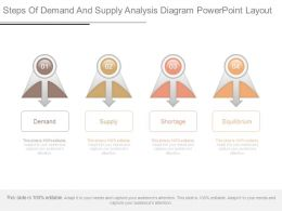 Steps Of Demand And Supply Analysis Diagram Powerpoint Layout