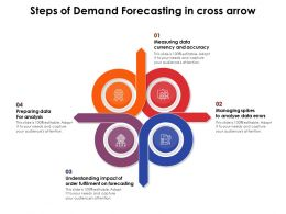 Steps Of Demand Forecasting In Cross Arrow