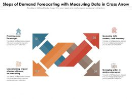 Steps Of Demand Forecasting With Measuring Data In Cross Arrow