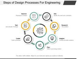 Steps Of Design Processes For Engineering