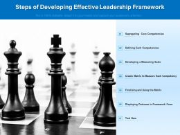 Steps Of Developing Effective Leadership Framework