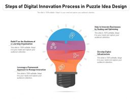 Steps Of Digital Innovation Process In Puzzle Idea Design