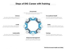 Steps Of EHS Career With Training