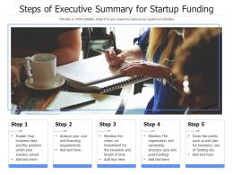 Steps Of Executive Summary For Startup Funding