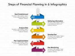 Steps Of Financial Planning In 6 Infographics